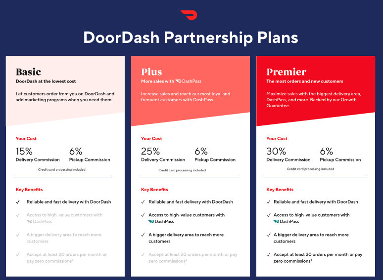 DoorDash Eliminates One-Plan-Fits-All Pricing Model