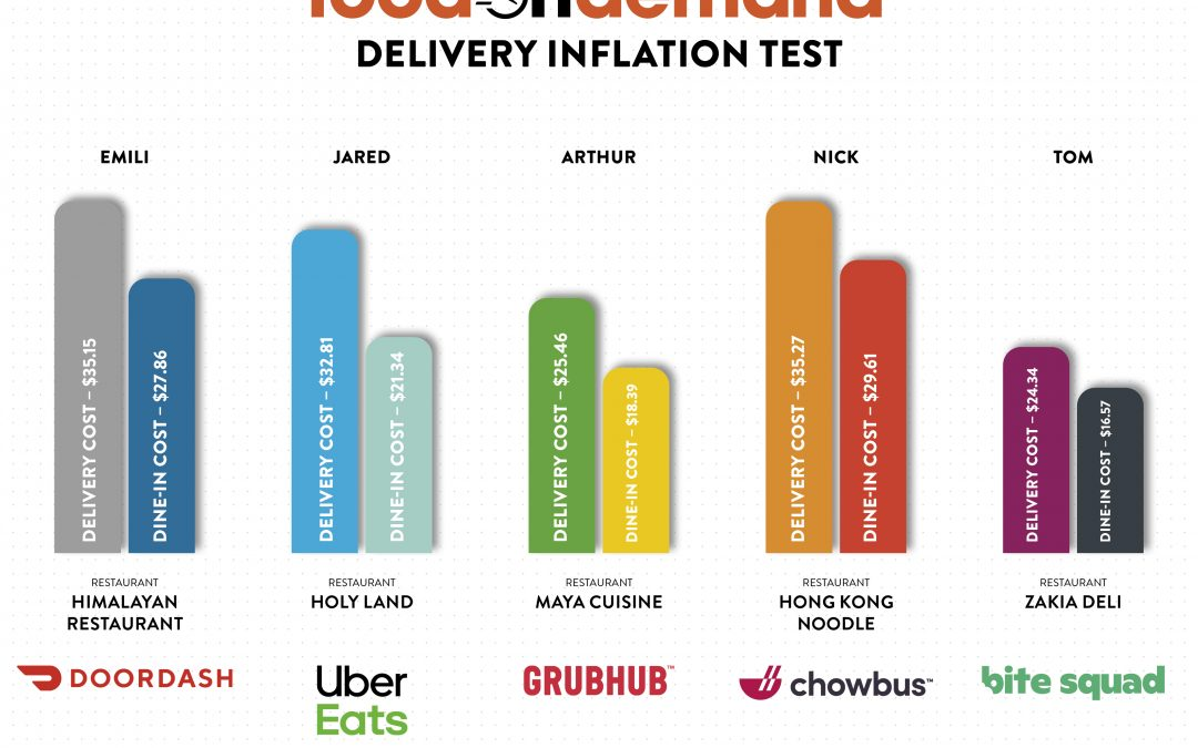 FOD Delivery Price Inflation Test